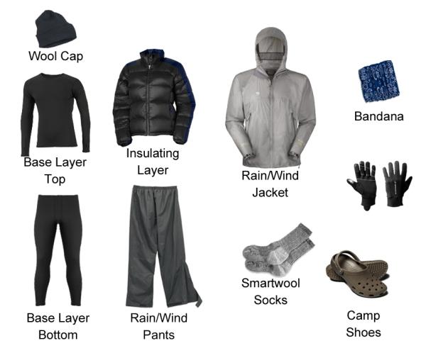 Frugal Find: Camping Gear